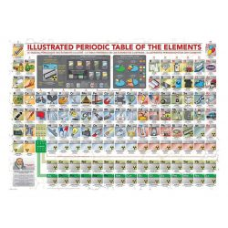 Eurographics 500 db-os puzzle - XXL Pieces -  Illustrated Periodic Table of The Elements - 6500-5355